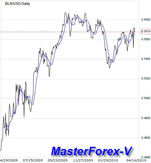 Forex knygos